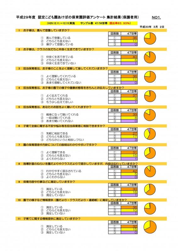 29 保護者アンケート(保育園保護者用)集計結果A4akebono_01